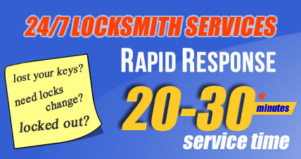 Your local locksmith services in Acton